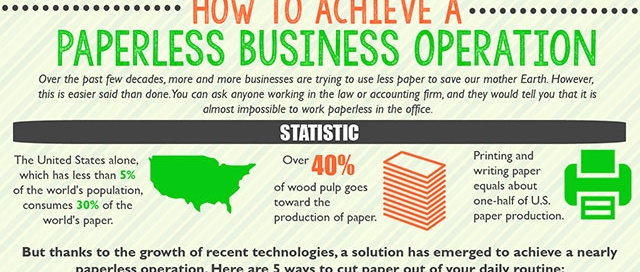 How To Achieve A Paperless Business Operation